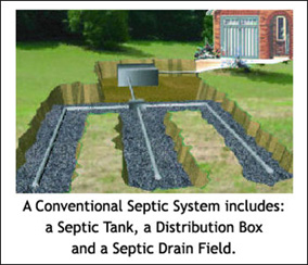 Septic pump distribution box septic free engine image for Gravity septic system design